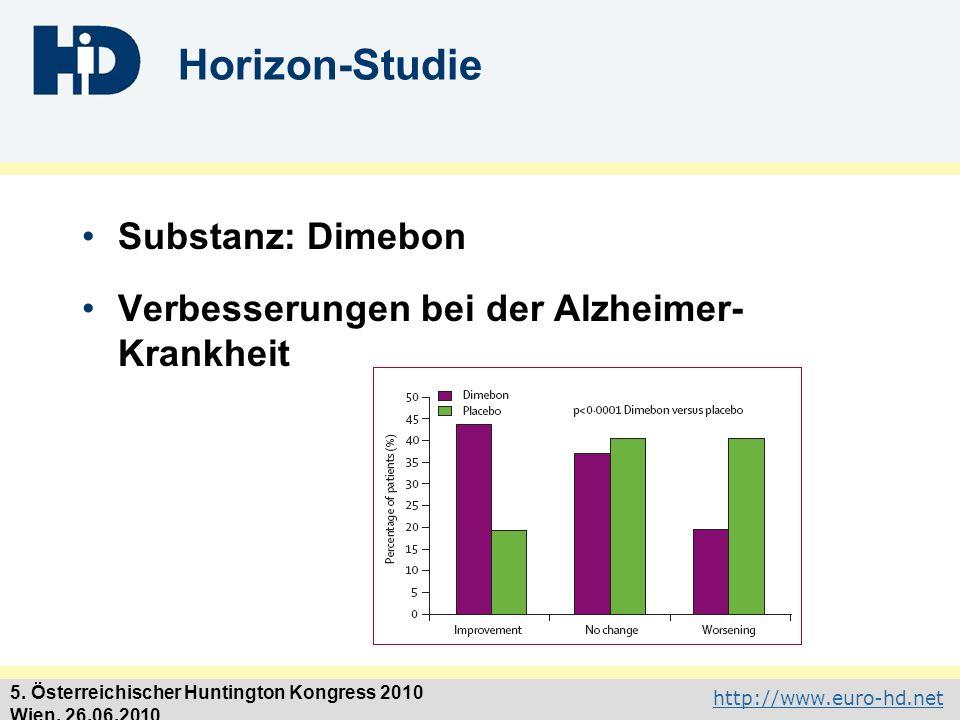 Horizon-Studie Substanz: Dimebon