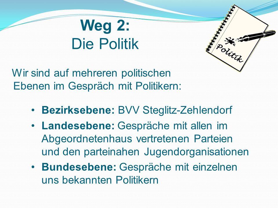 Weg 2: Die Politik Wir sind auf mehreren politischen Ebenen im Gespräch mit Politikern: Bezirksebene: BVV Steglitz-Zehlendorf.