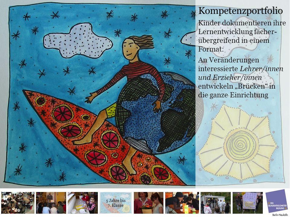 KompetenzportfolioKinder dokumentieren ihre Lernentwicklung fächer- übergreifend in einem Format: