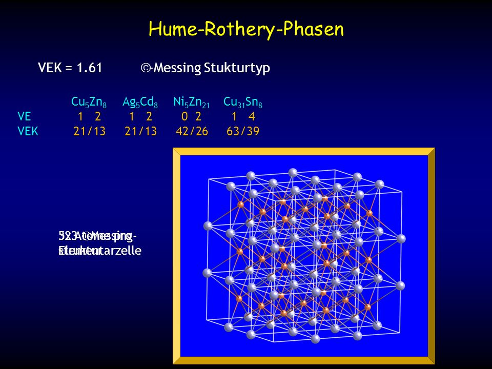 Hume-Rothery-Phasen VEK = 1.61 γ-Messing Stukturtyp