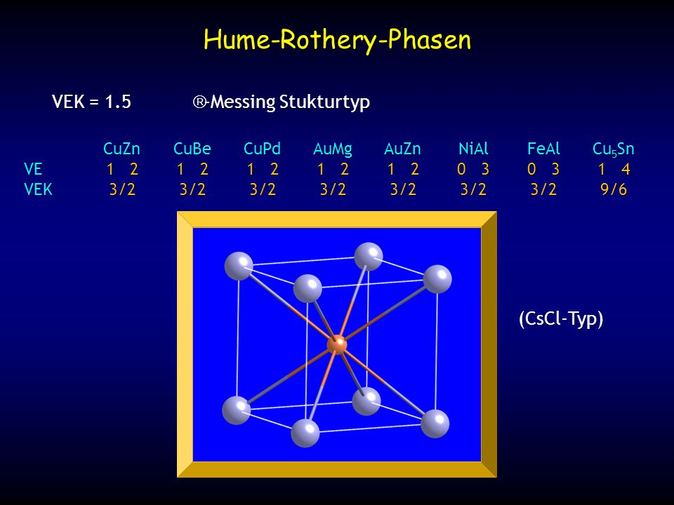 Hume-Rothery-Phasen VEK = 1.5 β-Messing Stukturtyp (CsCl-Typ)