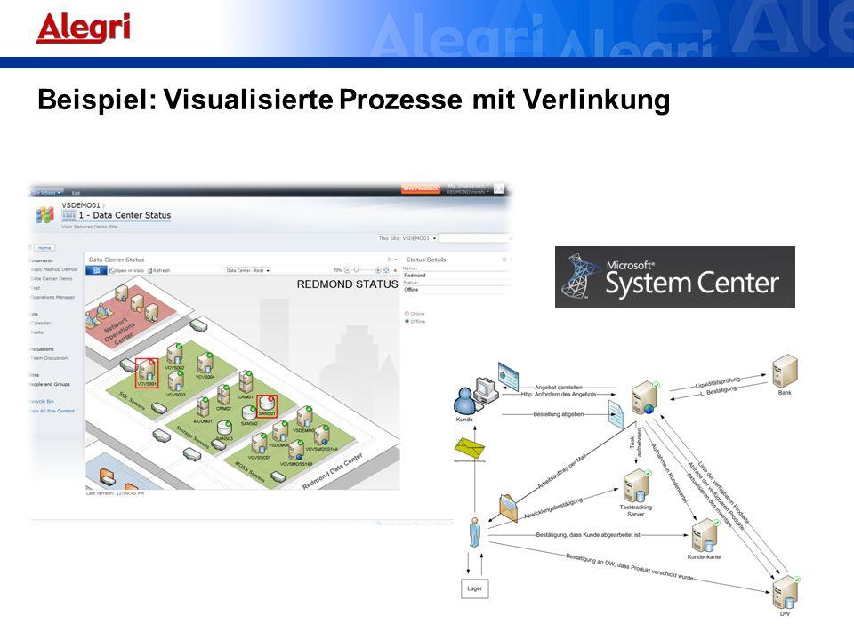 Beispiel: Visualisierte Prozesse mit Verlinkung