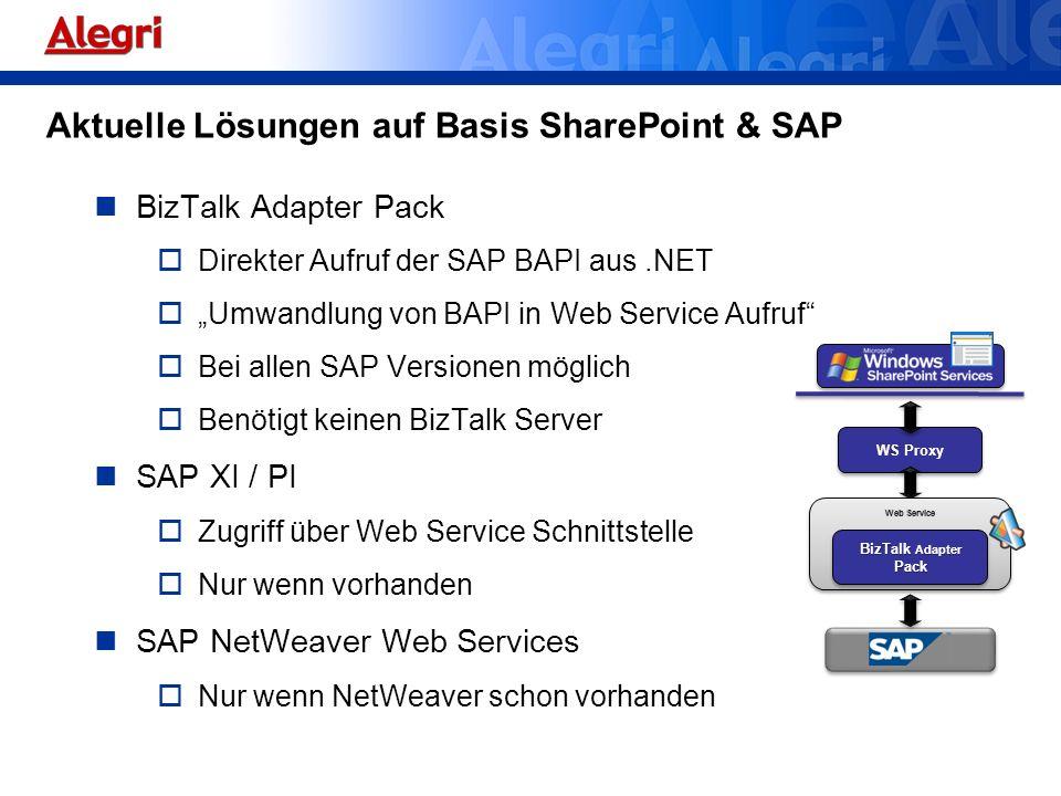 Aktuelle Lösungen auf Basis SharePoint & SAP