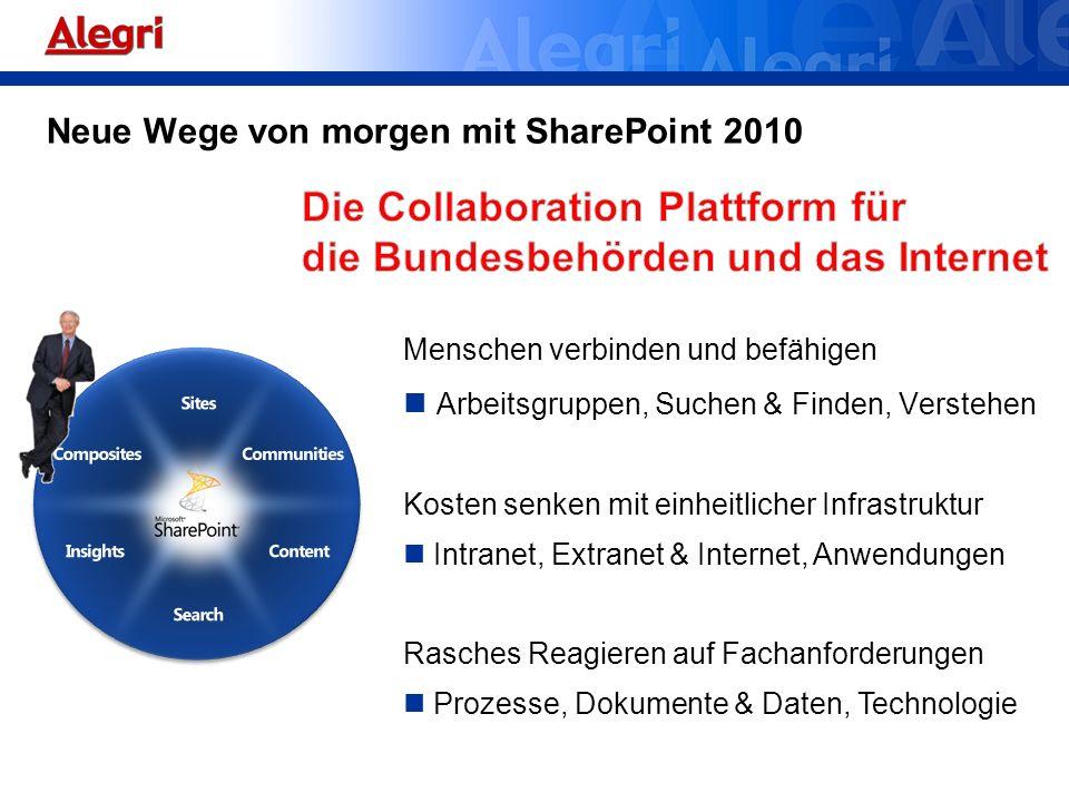 Neue Wege von morgen mit SharePoint 2010