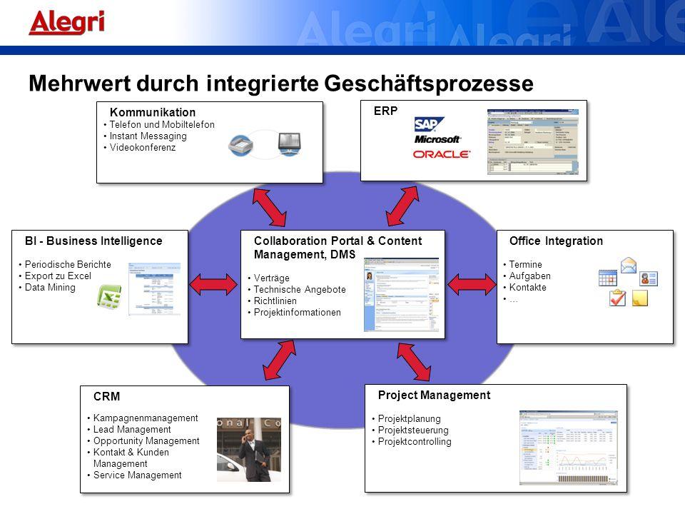 Mehrwert durch integrierte Geschäftsprozesse