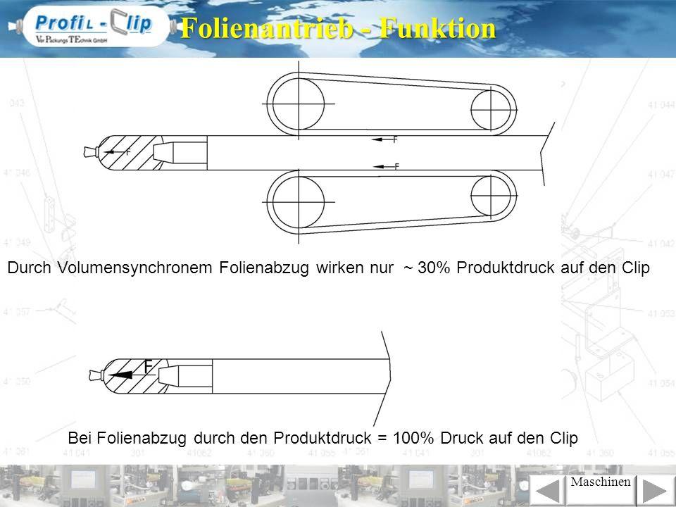 Folienantrieb - Funktion