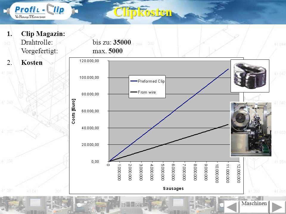 Clipkosten Clip Magazin: Drahtrolle: bis zu: 35000