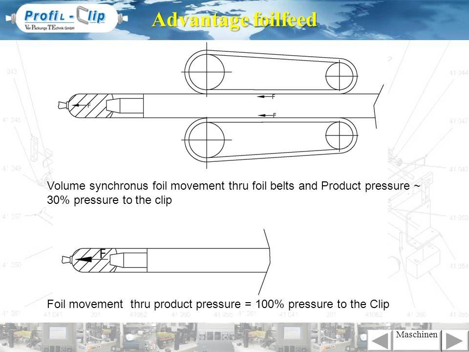 Advantage foilfeedVolume synchronus foil movement thru foil belts and Product pressure ~ 30% pressure to the clip.