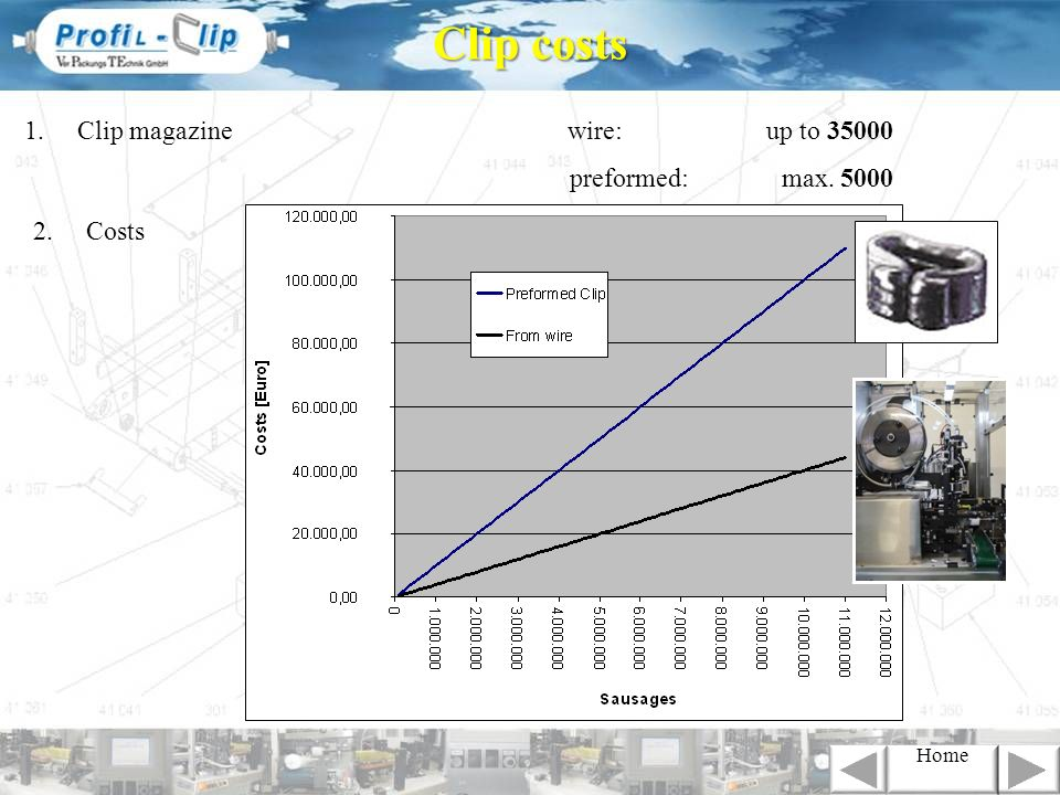 Clip costs 1. Clip magazine wire: up to 35000 preformed: max. 5000