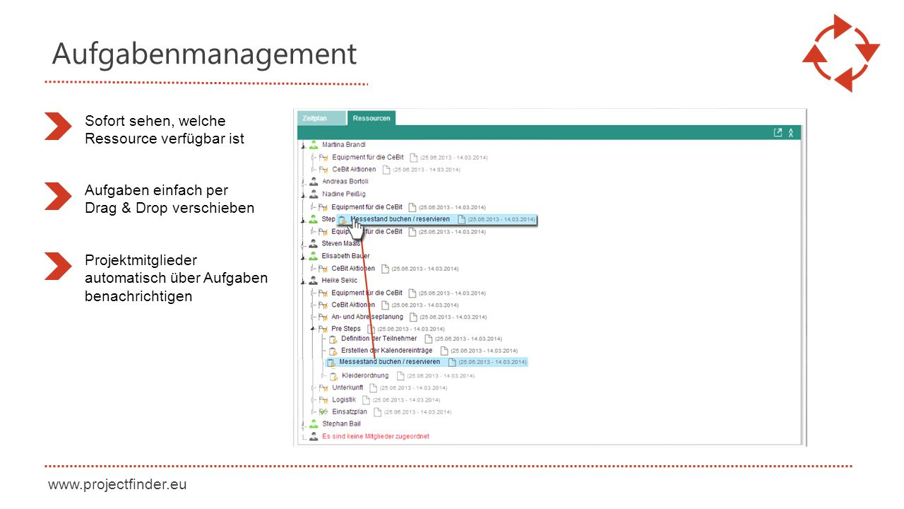 Aufgabenmanagement Sofort sehen, welche Ressource verfügbar ist