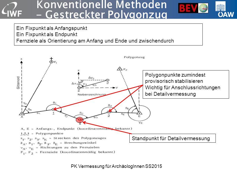 Konventionelle Methoden - Gestreckter Polygonzug