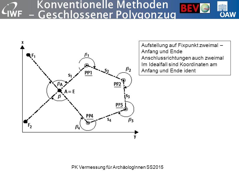 Konventionelle Methoden - Geschlossener Polygonzug