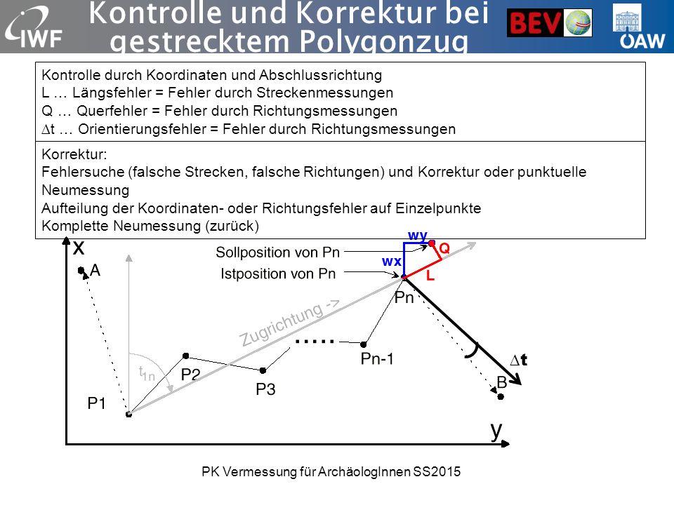 Kontrolle und Korrektur bei gestrecktem Polygonzug