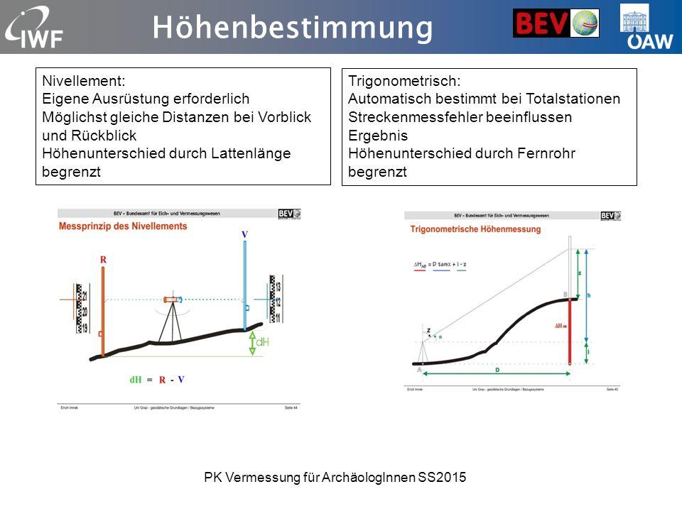 PK Vermessung für ArchäologInnen SS2015