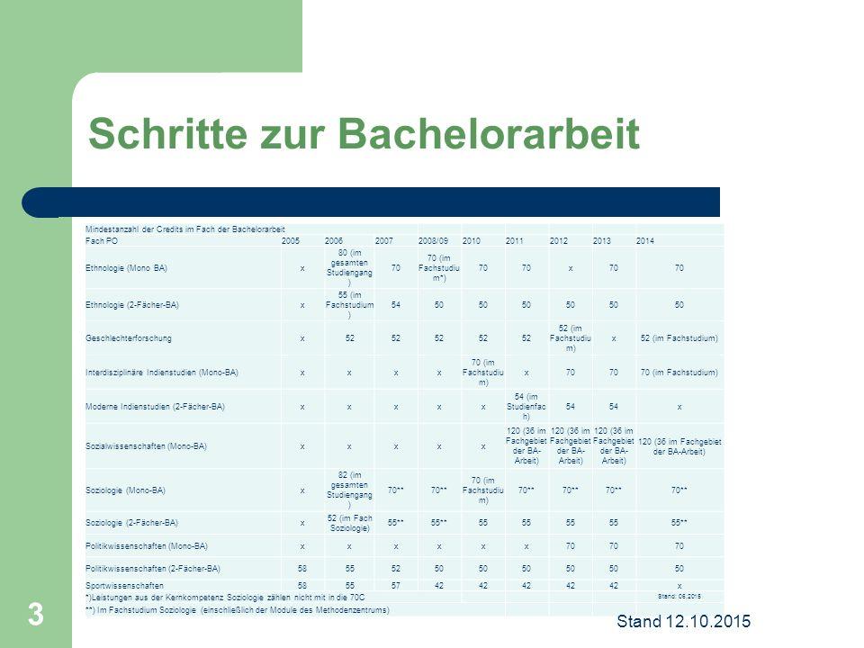 Schritte zur Bachelorarbeit