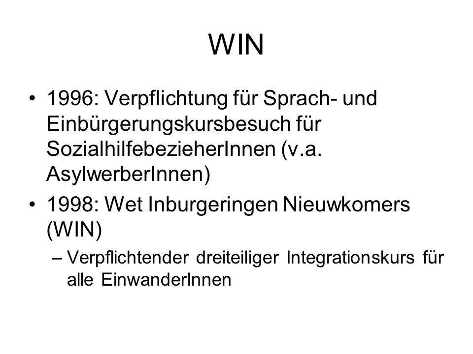 WIN1996: Verpflichtung für Sprach- und Einbürgerungskursbesuch für SozialhilfebezieherInnen (v.a. AsylwerberInnen)