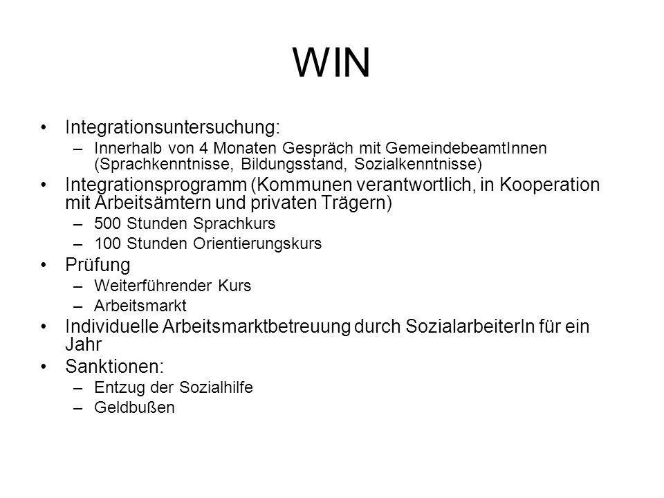 WIN Integrationsuntersuchung: