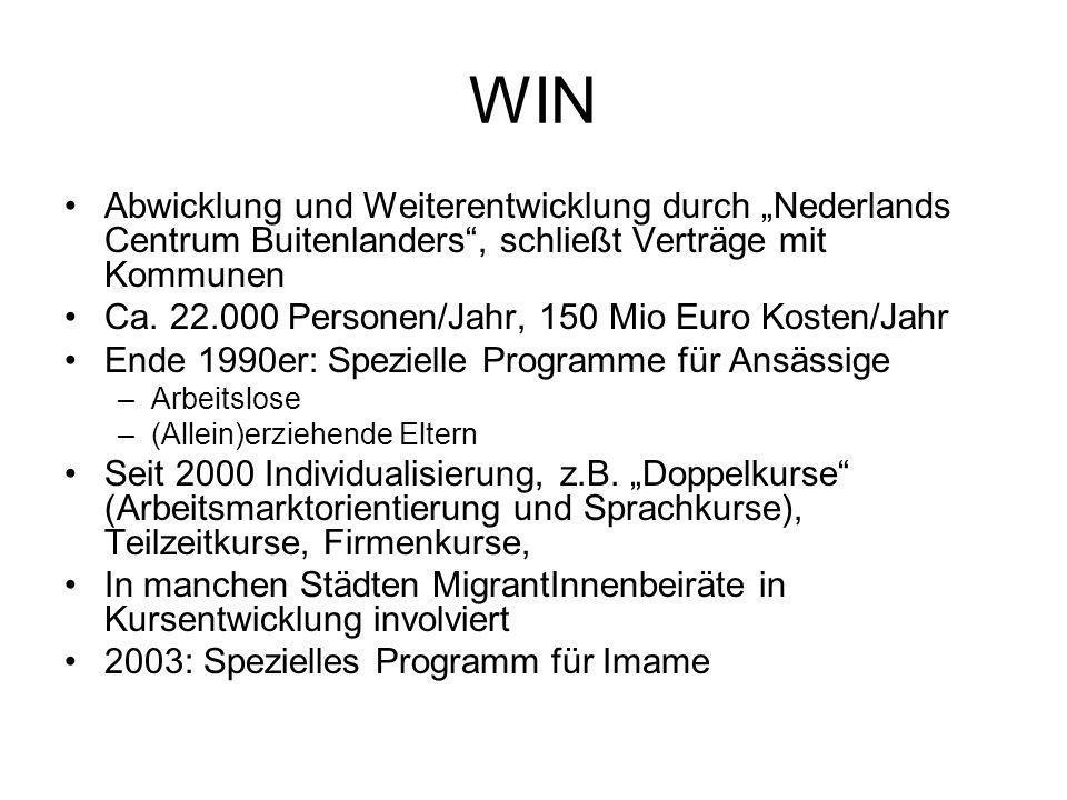 """WIN Abwicklung und Weiterentwicklung durch """"Nederlands Centrum Buitenlanders , schließt Verträge mit Kommunen."""