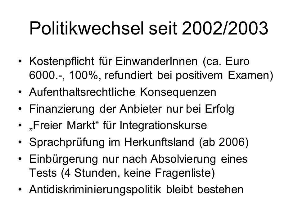Politikwechsel seit 2002/2003Kostenpflicht für EinwanderInnen (ca. Euro 6000.-, 100%, refundiert bei positivem Examen)