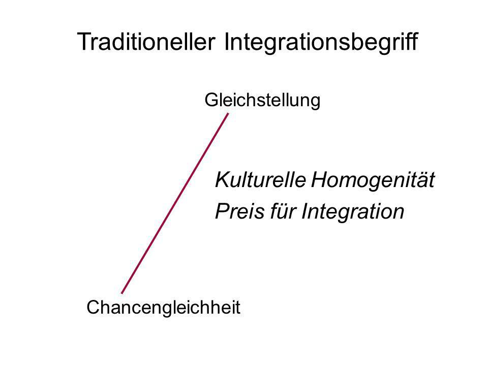 Traditioneller Integrationsbegriff