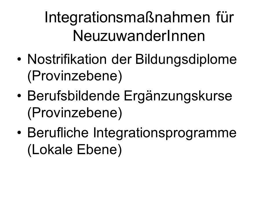 Integrationsmaßnahmen für NeuzuwanderInnen