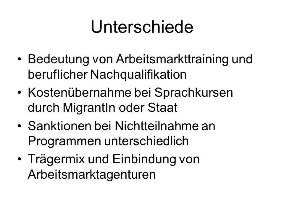 Unterschiede Bedeutung von Arbeitsmarkttraining und beruflicher Nachqualifikation. Kostenübernahme bei Sprachkursen durch MigrantIn oder Staat.