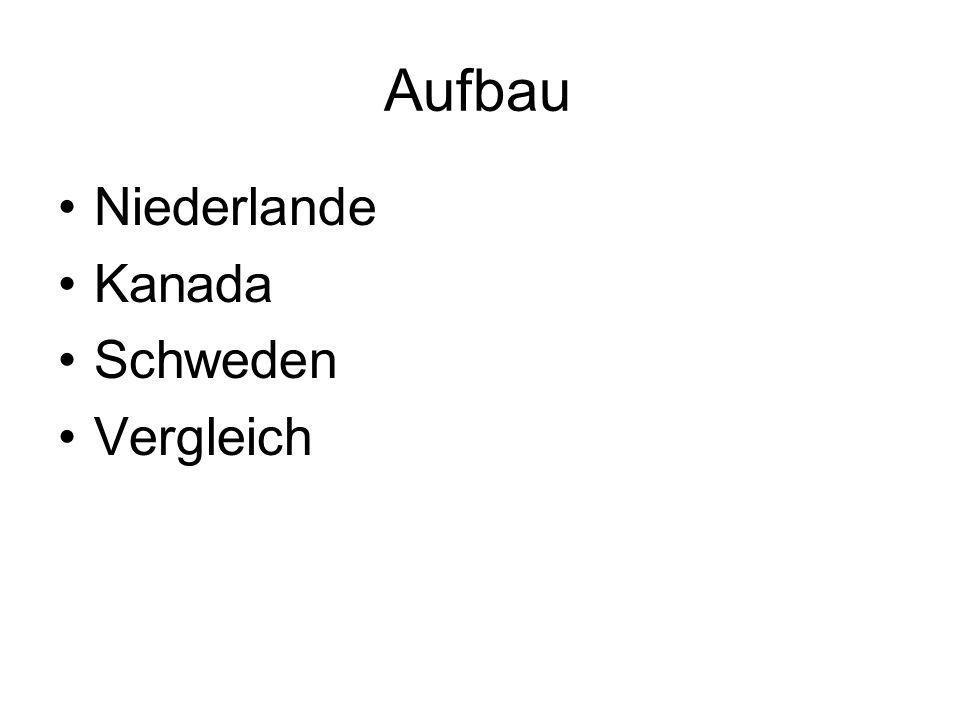Aufbau Niederlande Kanada Schweden Vergleich