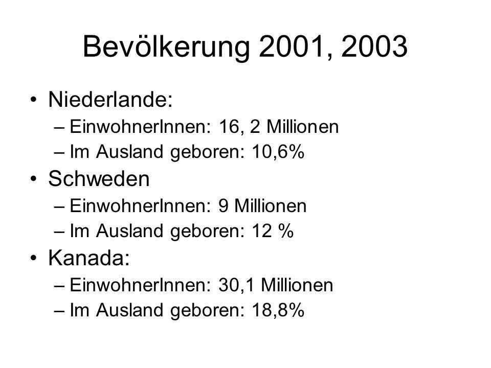 Bevölkerung 2001, 2003 Niederlande: Schweden Kanada: