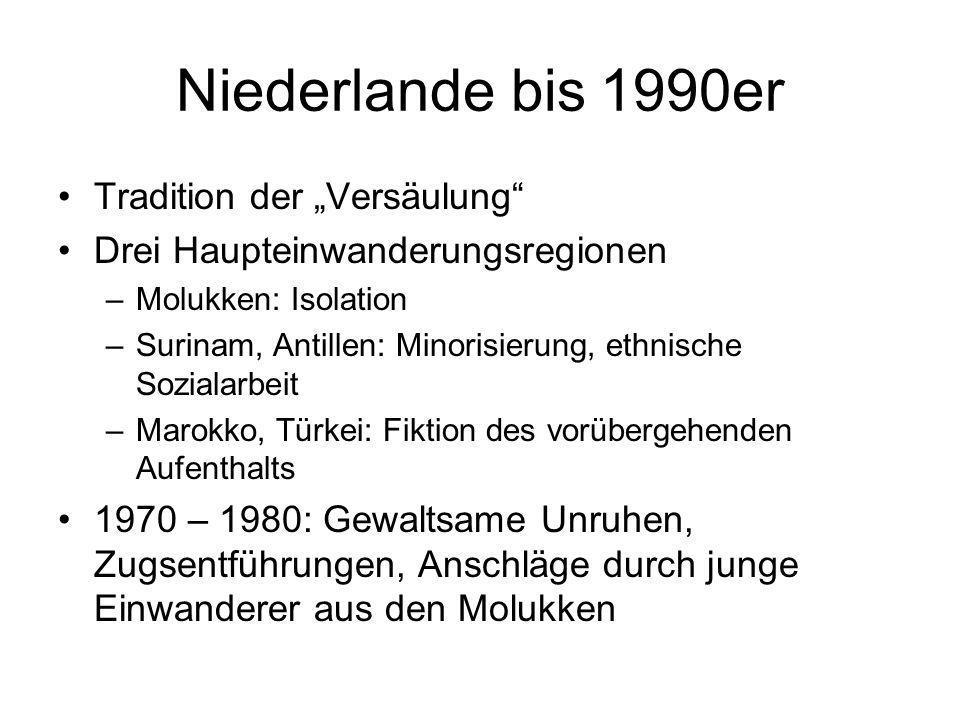 """Niederlande bis 1990er Tradition der """"Versäulung"""