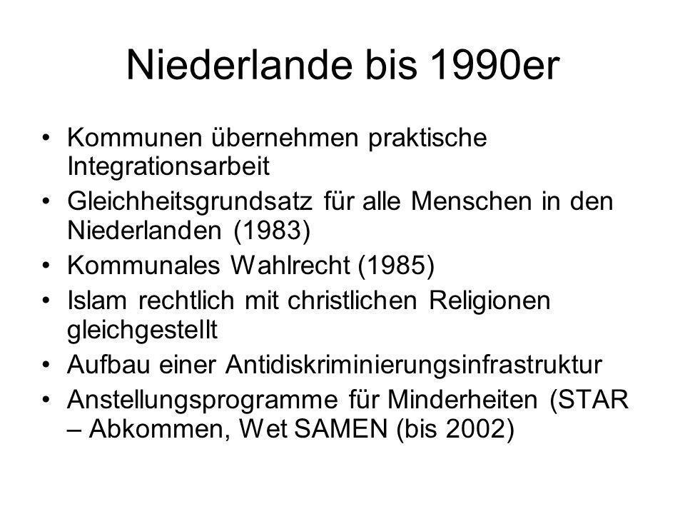 Niederlande bis 1990er Kommunen übernehmen praktische Integrationsarbeit. Gleichheitsgrundsatz für alle Menschen in den Niederlanden (1983)
