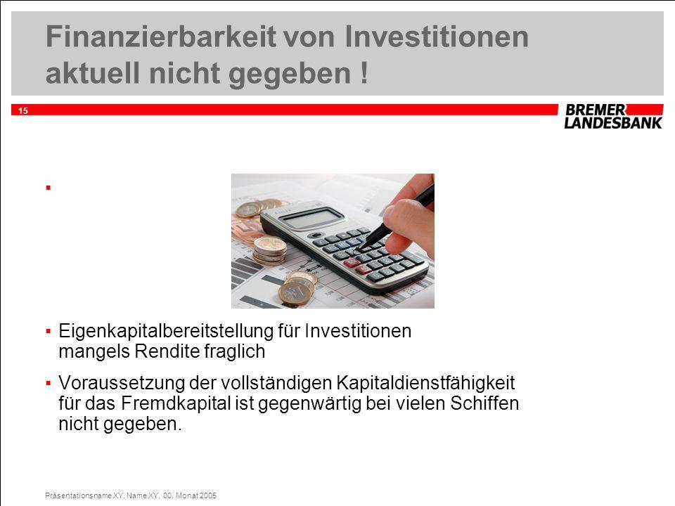 Finanzierbarkeit von Investitionen aktuell nicht gegeben !