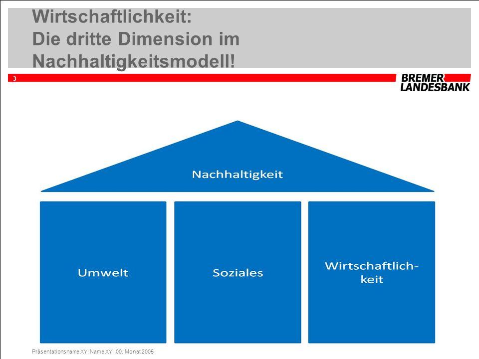 Wirtschaftlichkeit: Die dritte Dimension im Nachhaltigkeitsmodell!