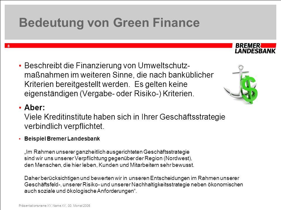 Bedeutung von Green Finance