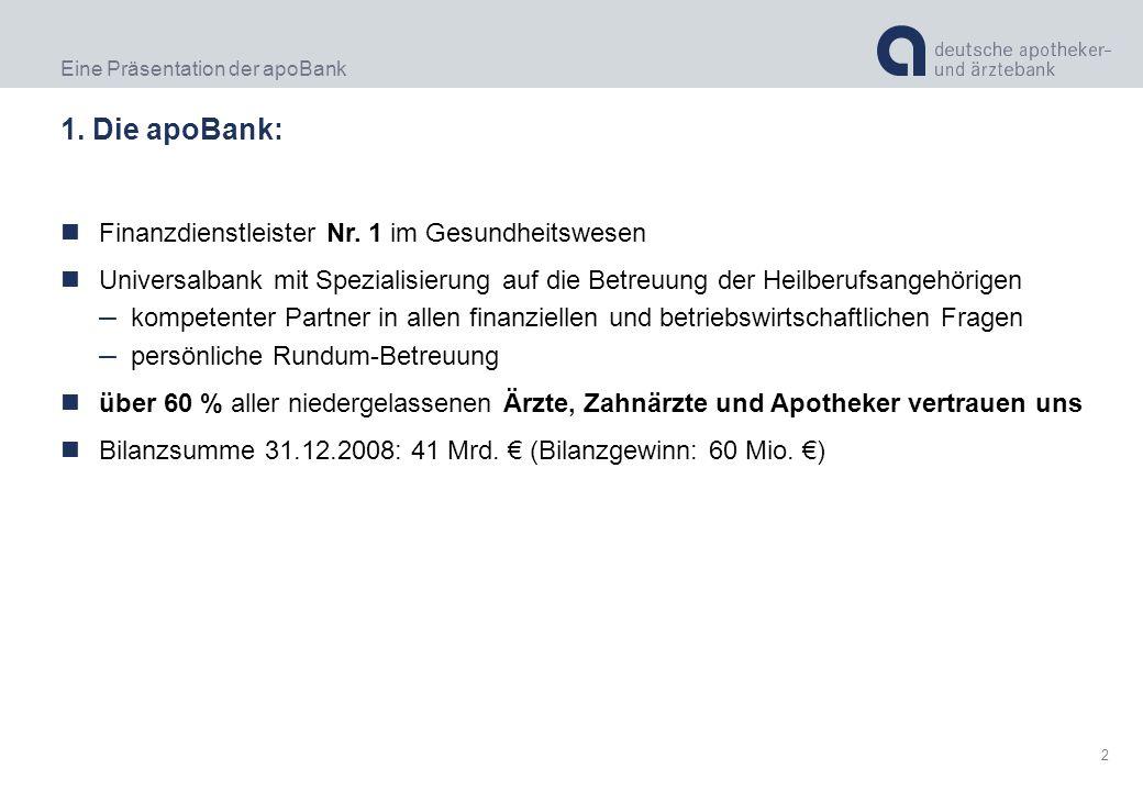 1. Die apoBank: Finanzdienstleister Nr. 1 im Gesundheitswesen