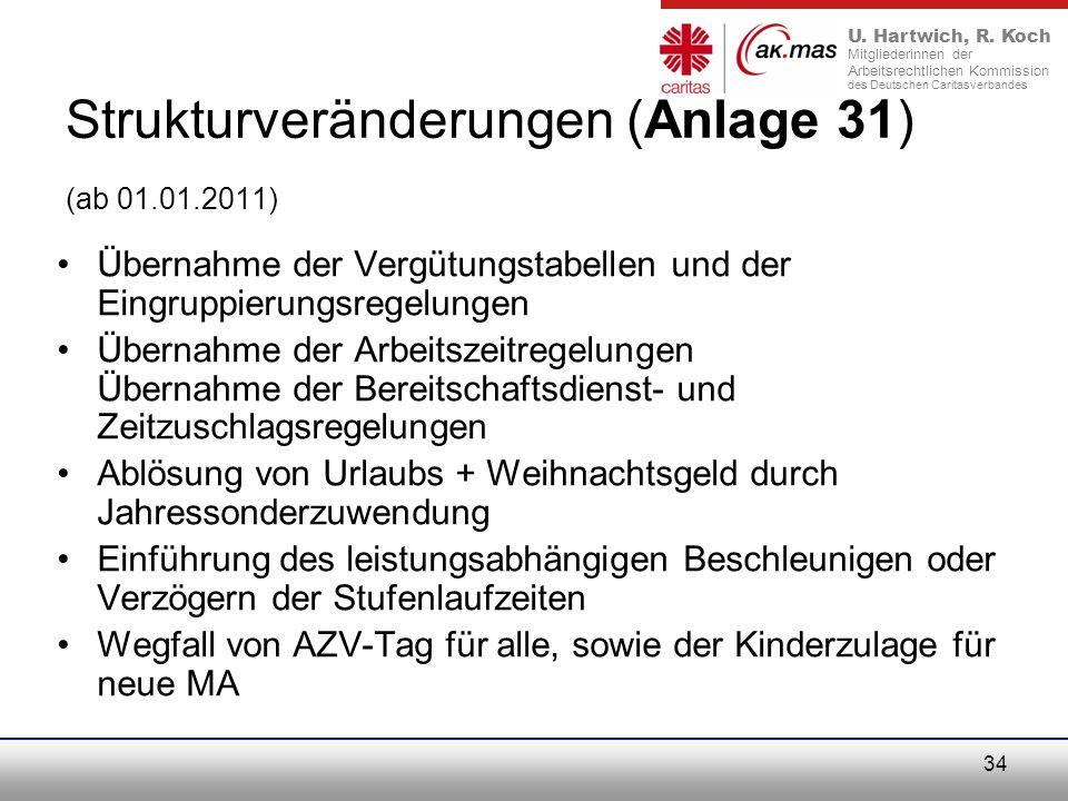 Strukturveränderungen (Anlage 31) (ab 01.01.2011)