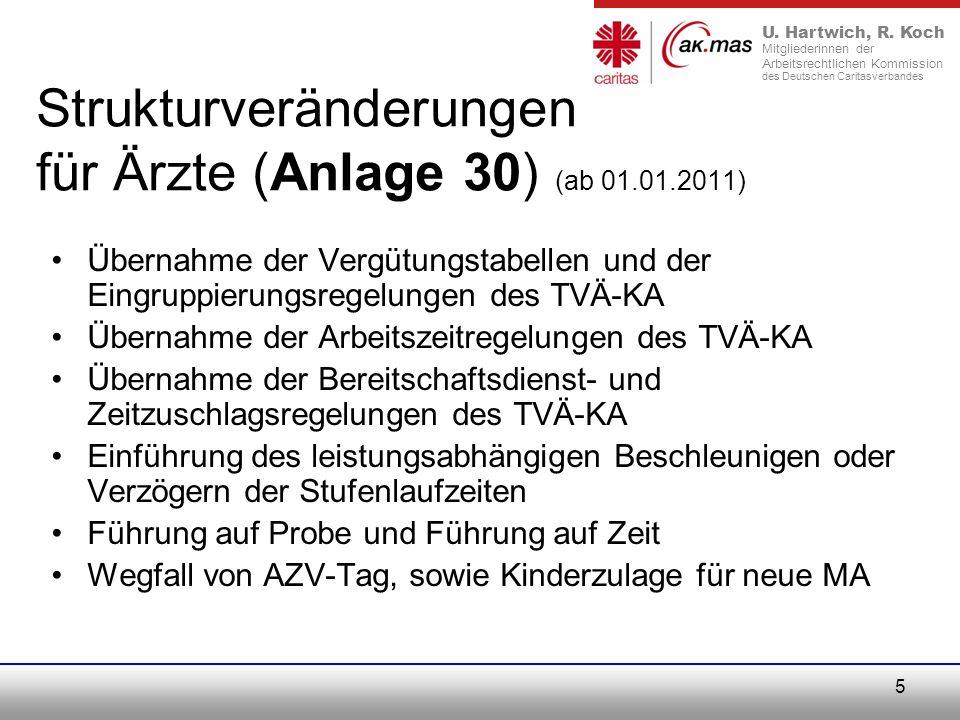 Strukturveränderungen für Ärzte (Anlage 30) (ab 01.01.2011)