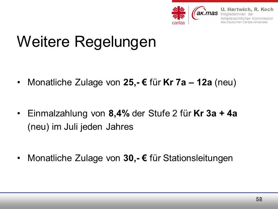 Weitere Regelungen Monatliche Zulage von 25,- € für Kr 7a – 12a (neu)