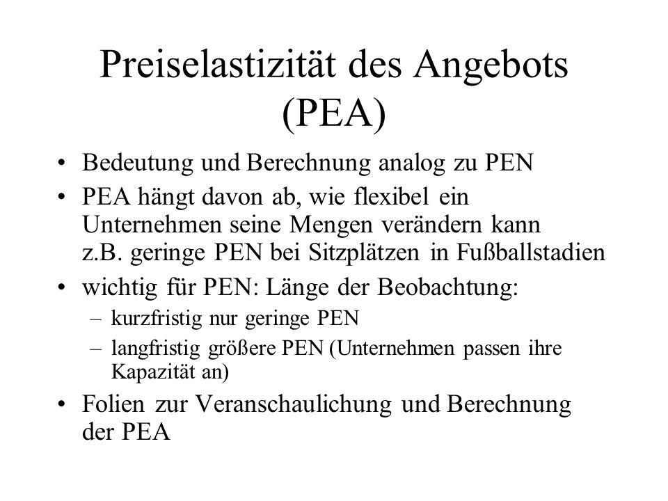 Preiselastizität des Angebots (PEA)