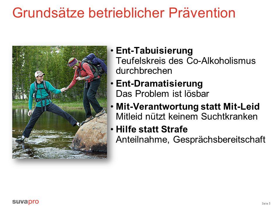 Grundsätze betrieblicher Prävention