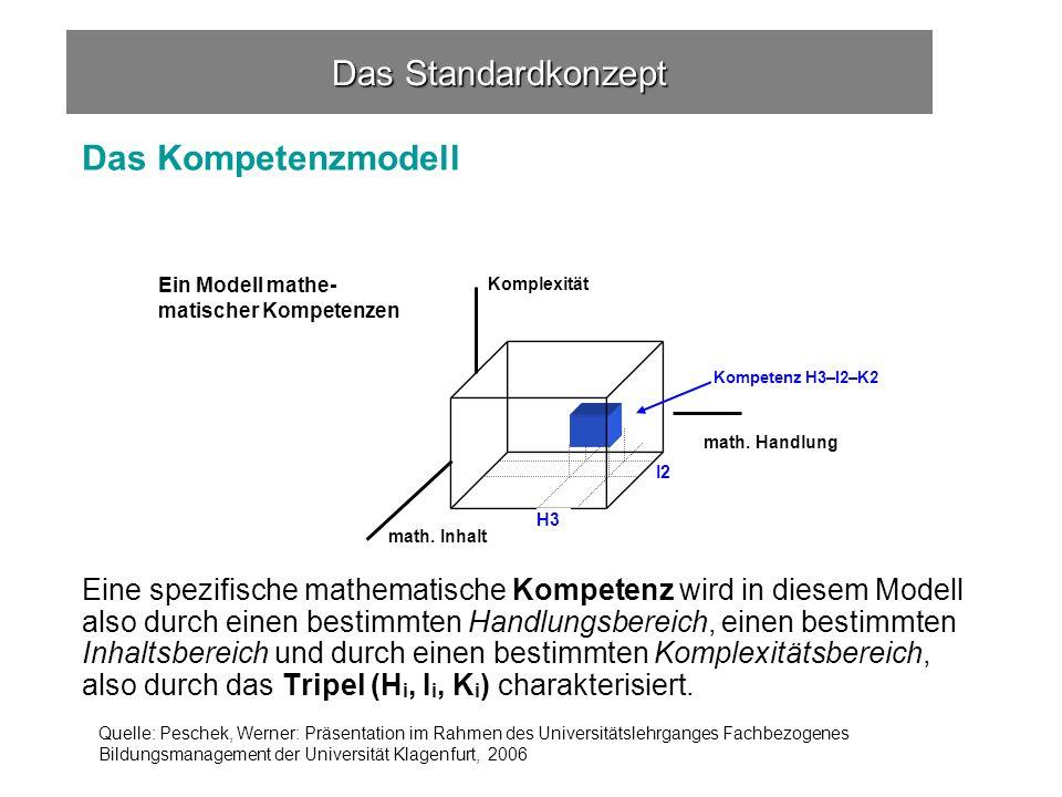 Das Standardkonzept Das Kompetenzmodell