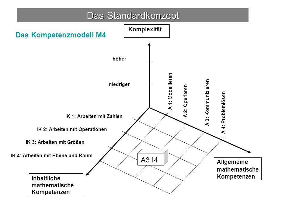 Das Standardkonzept Das Kompetenzmodell M4 A3 I4 Komplexität