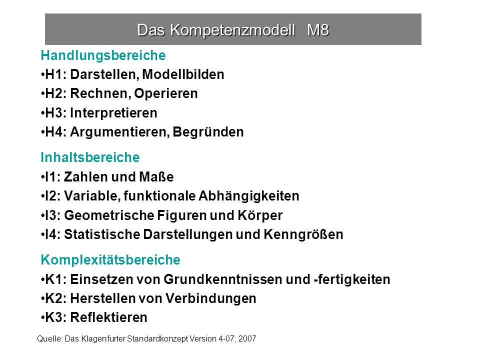 Das Kompetenzmodell M8 Handlungsbereiche H1: Darstellen, Modellbilden