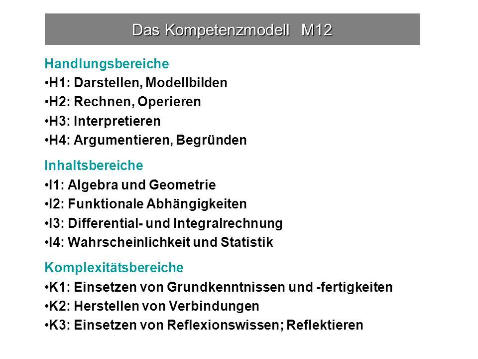 Das Kompetenzmodell M12 Handlungsbereiche H1: Darstellen, Modellbilden