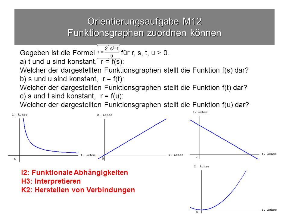 Orientierungsaufgabe M12 Funktionsgraphen zuordnen können