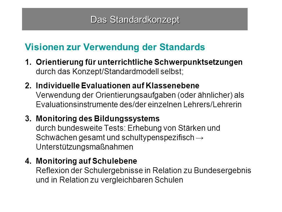 Visionen zur Verwendung der Standards