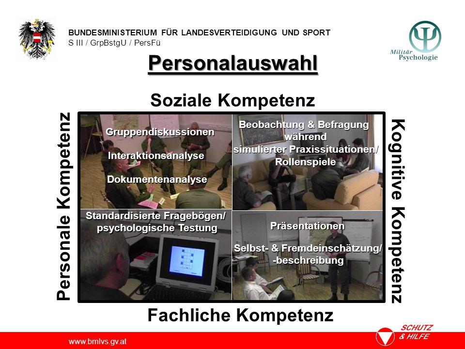 Personalauswahl Soziale Kompetenz Personale Kompetenz