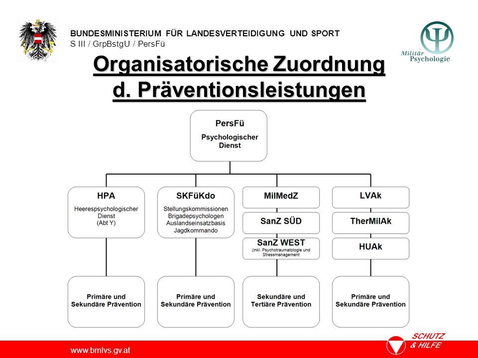 Organisatorische Zuordnung d. Präventionsleistungen