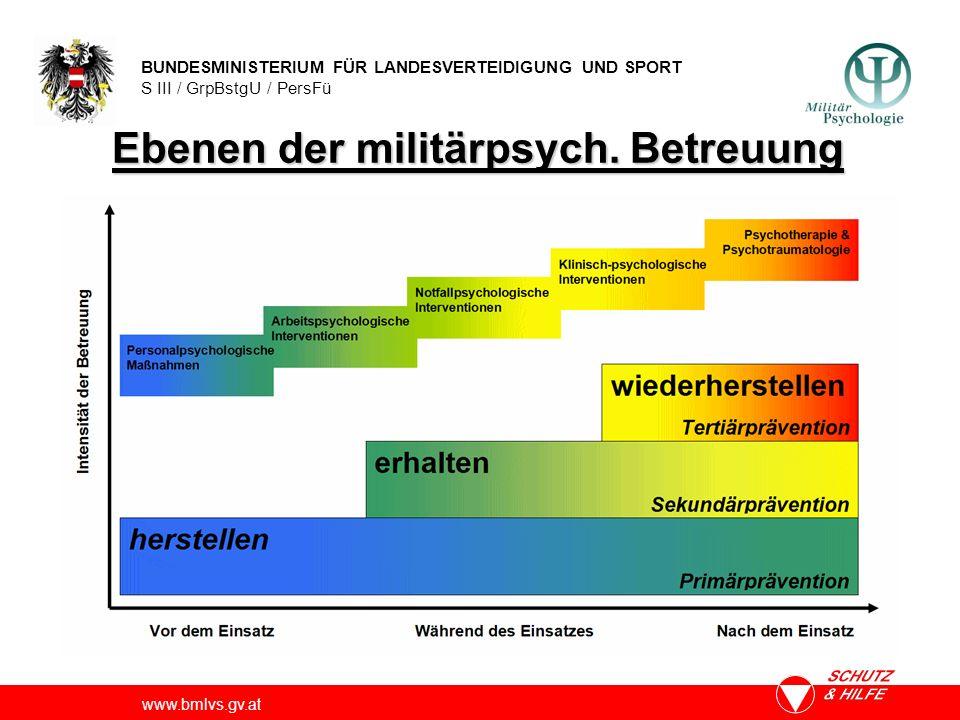 Ebenen der militärpsych. Betreuung