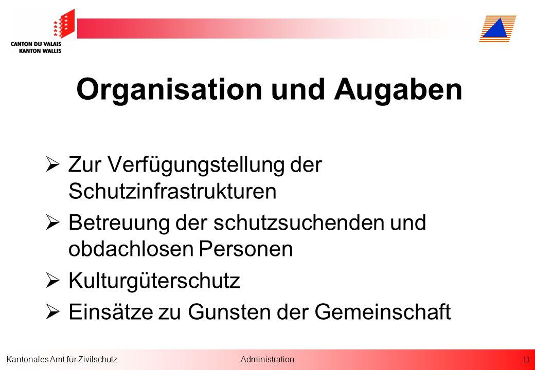 Organisation und Augaben