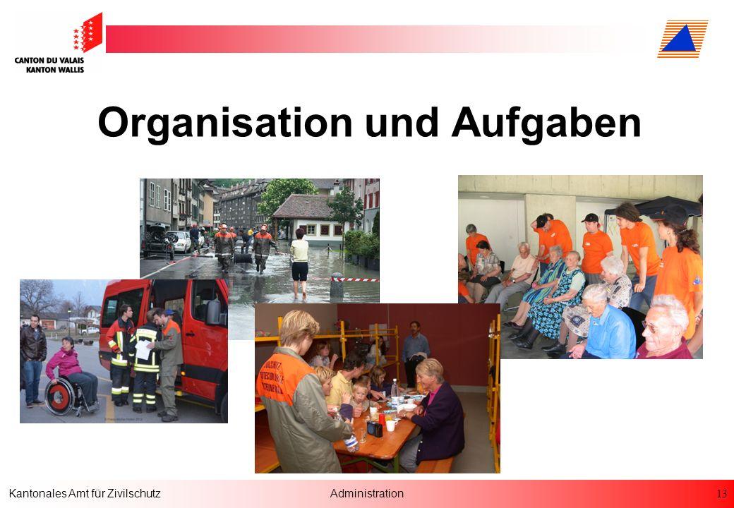 Organisation und Aufgaben
